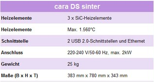 cara DS sinter